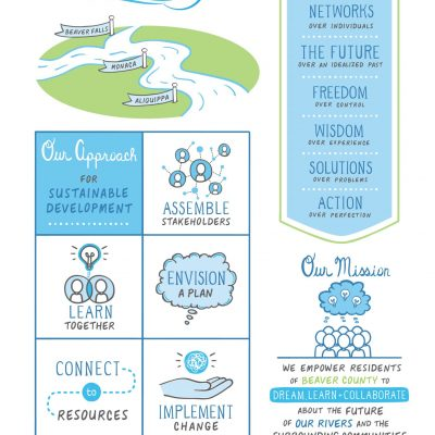 RiverWise_Infographic_FinalRGB-01